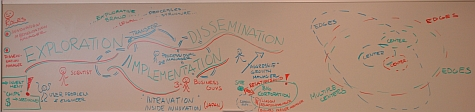 20080212_Rendez_NJIT_whiteboard_right.jpg